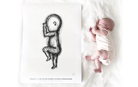 Zelf je Birth Poster maken!