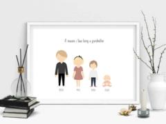 Moederdag tip: Een gepersonaliseerde familie poster!